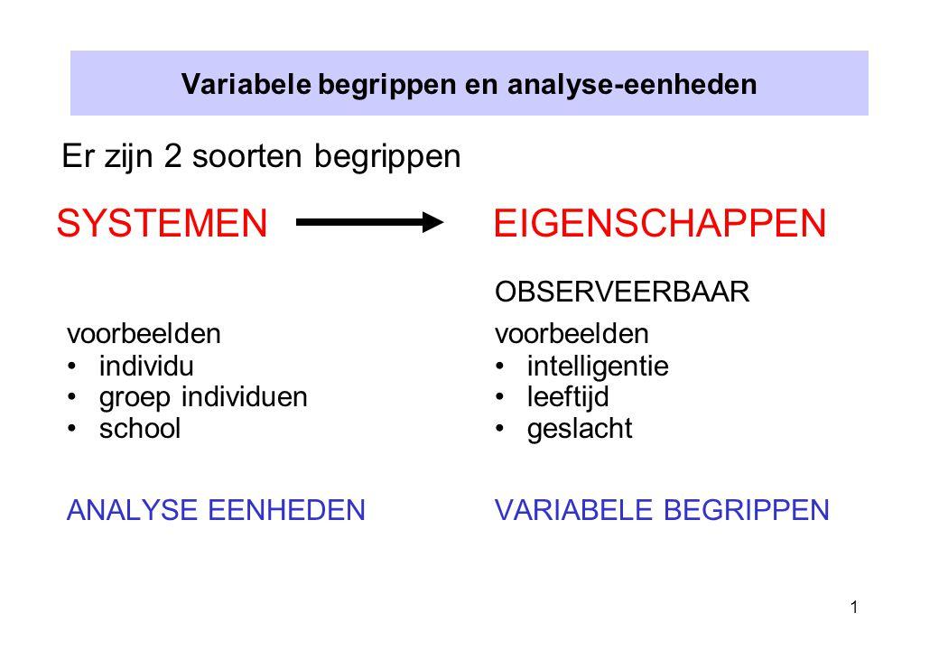 1 Variabele begrippen en analyse-eenheden voorbeelden individu groep individuen school ANALYSE EENHEDEN OBSERVEERBAAR voorbeelden intelligentie leefti