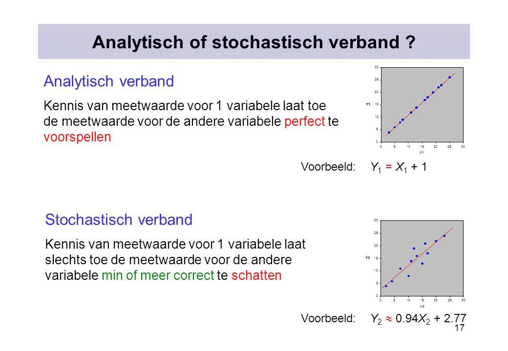 17 Analytisch of stochastisch verband ? Analytisch verband Kennis van meetwaarde voor 1 variabele laat toe de meetwaarde voor de andere variabele perf