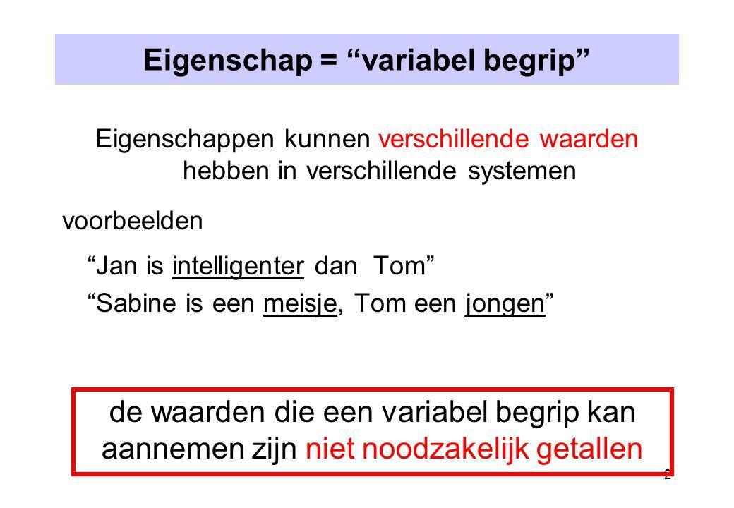 """2 Eigenschap = """"variabel begrip"""" Eigenschappen kunnen verschillende waarden hebben in verschillende systemen voorbeelden """"Jan is intelligenter dan Tom"""