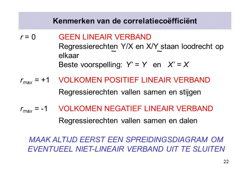 22 Kenmerken van de correlatiecoëfficiënt r = 0GEEN LINEAIR VERBAND Regressierechten Y/X en X/Y staan loodrecht op elkaar Beste voorspelling: Y' = Y e