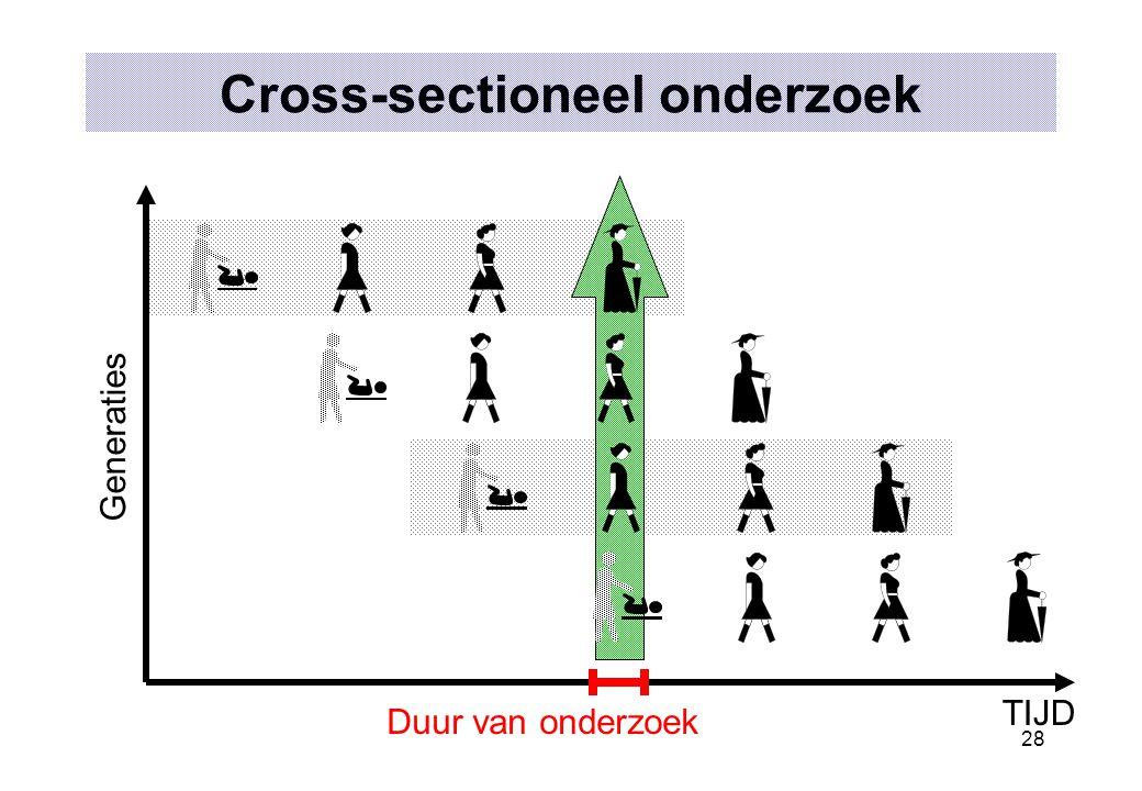 28 Cross-sectioneel onderzoek TIJD Generaties Duur van onderzoek