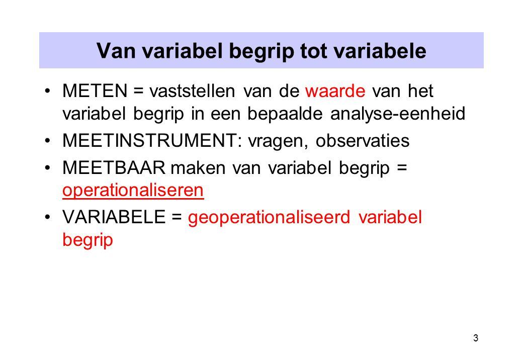 3 Van variabel begrip tot variabele METEN = vaststellen van de waarde van het variabel begrip in een bepaalde analyse-eenheid MEETINSTRUMENT: vragen,
