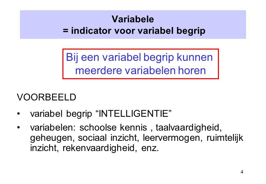 """4 Variabele = indicator voor variabel begrip VOORBEELD variabel begrip """"INTELLIGENTIE"""" variabelen: schoolse kennis, taalvaardigheid, geheugen, sociaal"""