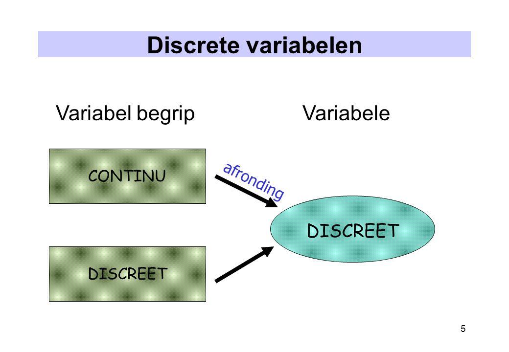 5 Discrete variabelen Variabel begripVariabele CONTINU DISCREET afronding