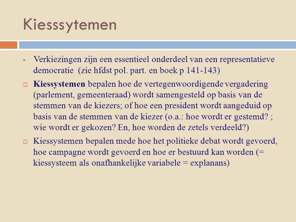 Kiesssytemen - Verkiezingen zijn een essentieel onderdeel van een representatieve democratie (zie hfdst pol.