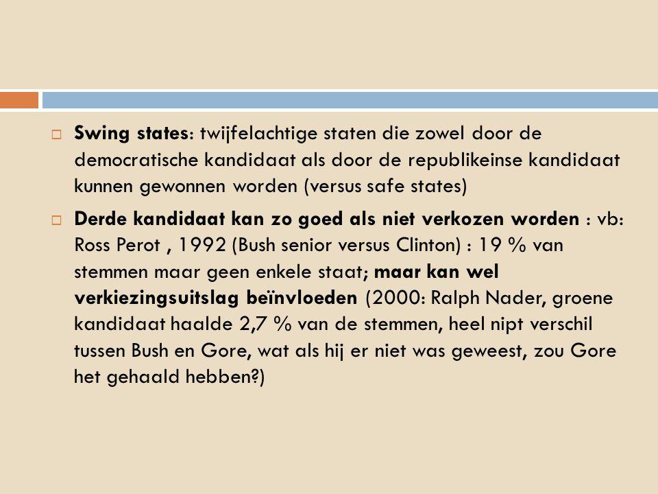 Swing states: twijfelachtige staten die zowel door de democratische kandidaat als door de republikeinse kandidaat kunnen gewonnen worden (versus safe states)  Derde kandidaat kan zo goed als niet verkozen worden : vb: Ross Perot, 1992 (Bush senior versus Clinton) : 19 % van stemmen maar geen enkele staat; maar kan wel verkiezingsuitslag beïnvloeden (2000: Ralph Nader, groene kandidaat haalde 2,7 % van de stemmen, heel nipt verschil tussen Bush en Gore, wat als hij er niet was geweest, zou Gore het gehaald hebben?)