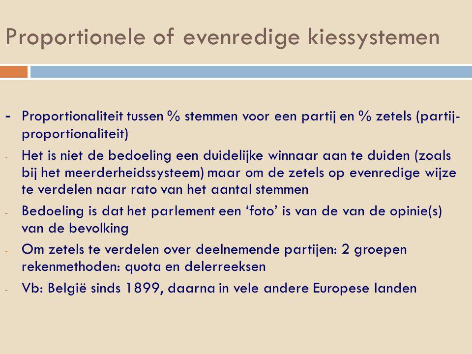 Proportionele of evenredige kiessystemen - Proportionaliteit tussen % stemmen voor een partij en % zetels (partij- proportionaliteit) - Het is niet de bedoeling een duidelijke winnaar aan te duiden (zoals bij het meerderheidssysteem) maar om de zetels op evenredige wijze te verdelen naar rato van het aantal stemmen - Bedoeling is dat het parlement een 'foto' is van de van de opinie(s) van de bevolking - Om zetels te verdelen over deelnemende partijen: 2 groepen rekenmethoden: quota en delerreeksen - Vb: België sinds 1899, daarna in vele andere Europese landen