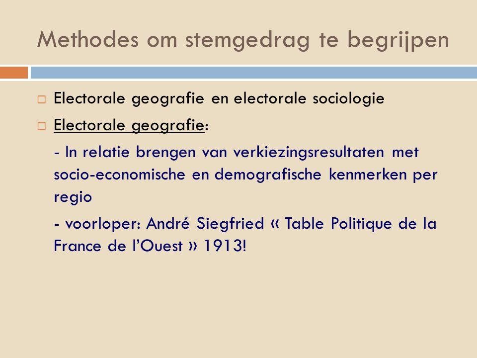 Methodes om stemgedrag te begrijpen  Electorale geografie en electorale sociologie  Electorale geografie: - In relatie brengen van verkiezingsresultaten met socio-economische en demografische kenmerken per regio - voorloper: André Siegfried « Table Politique de la France de l'Ouest » 1913!