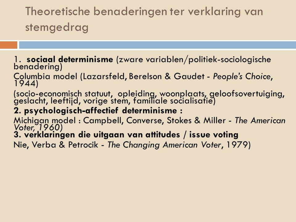 Theoretische benaderingen ter verklaring van stemgedrag 1.
