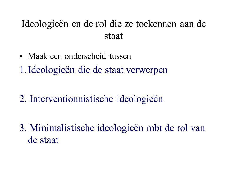 Ideologieën en de rol die ze toekennen aan de staat Maak een onderscheid tussen 1.Ideologieën die de staat verwerpen 2. Interventionnistische ideologi