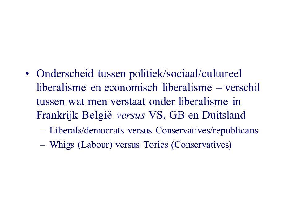 Onderscheid tussen politiek/sociaal/cultureel liberalisme en economisch liberalisme – verschil tussen wat men verstaat onder liberalisme in Frankrijk-
