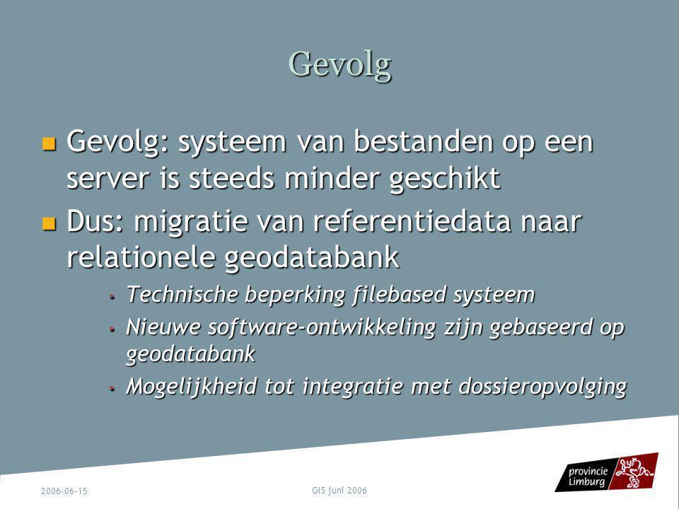 2006-06-15 GIS juni 2006 Gevolg Gevolg: systeem van bestanden op een server is steeds minder geschikt Gevolg: systeem van bestanden op een server is s
