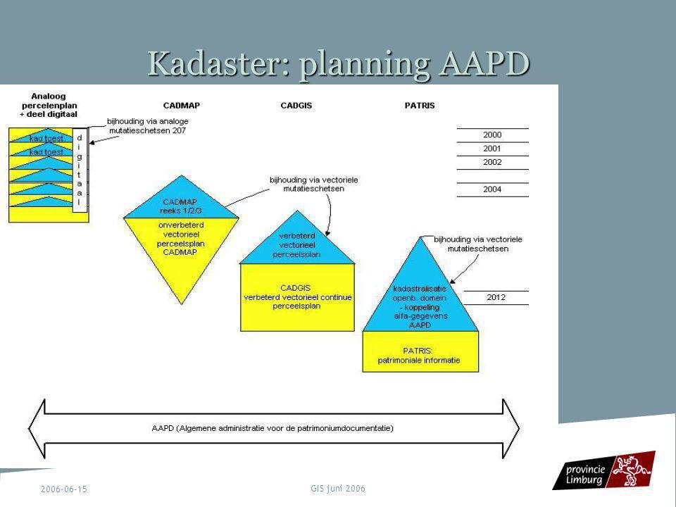 2006-06-15 GIS juni 2006 Kadaster: planning AAPD