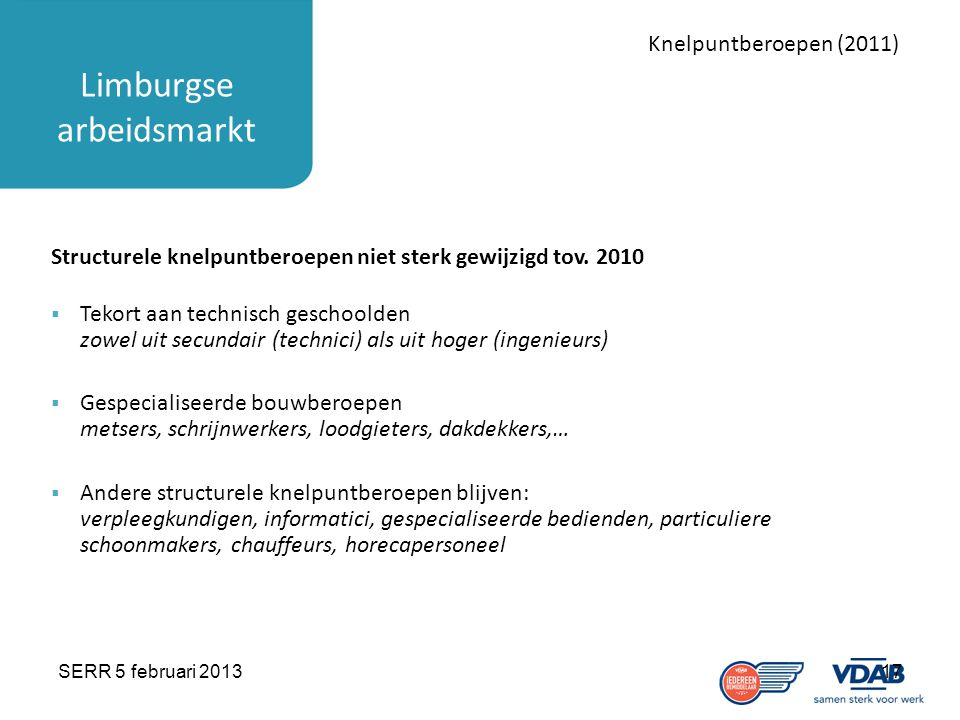 SERR 5 februari 201317 Limburgse arbeidsmarkt Knelpuntberoepen (2011) Structurele knelpuntberoepen niet sterk gewijzigd tov.