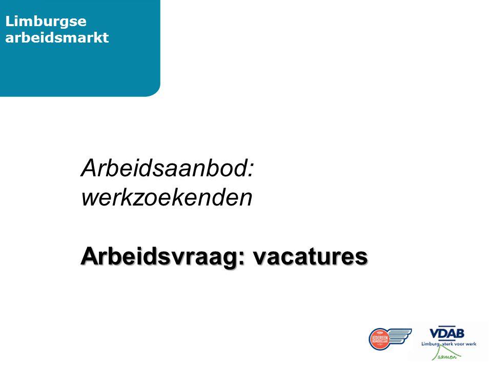 Limburgse arbeidsmarkt Arbeidsaanbod: werkzoekenden Arbeidsvraag: vacatures