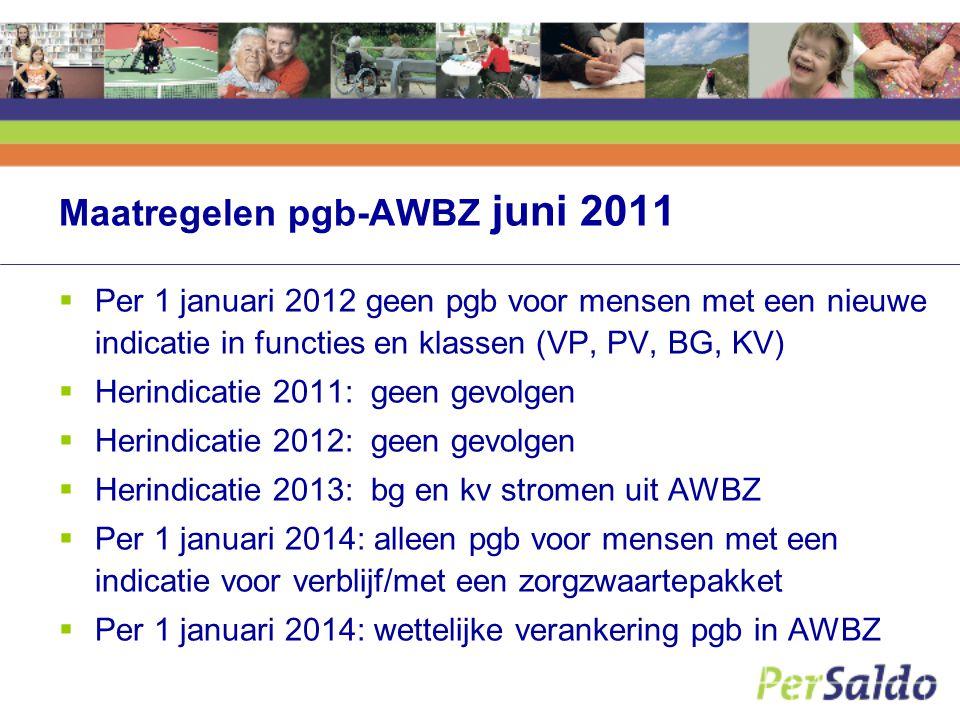 Maatregelen pgb-AWBZ juni 2011  Per 1 januari 2012 geen pgb voor mensen met een nieuwe indicatie in functies en klassen (VP, PV, BG, KV)  Herindicat