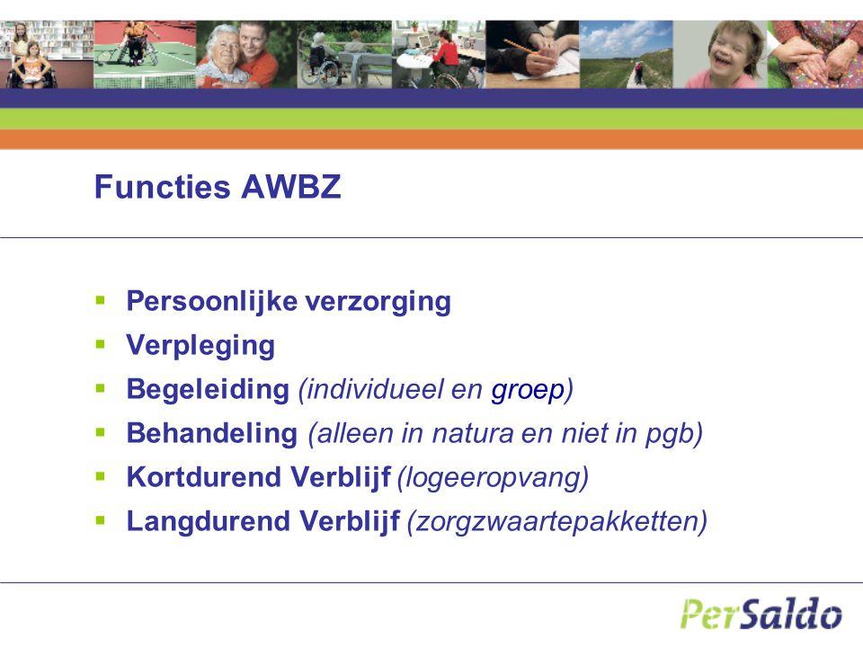 Functies AWBZ  Persoonlijke verzorging  Verpleging  Begeleiding (individueel en groep)  Behandeling (alleen in natura en niet in pgb)  Kortdurend