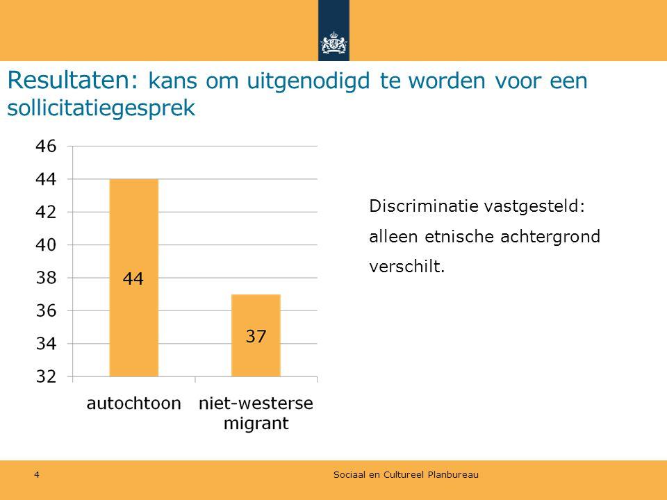 Resultaten: kans om uitgenodigd te worden voor een sollicitatiegesprek Sociaal en Cultureel Planbureau4 Discriminatie vastgesteld: alleen etnische ach