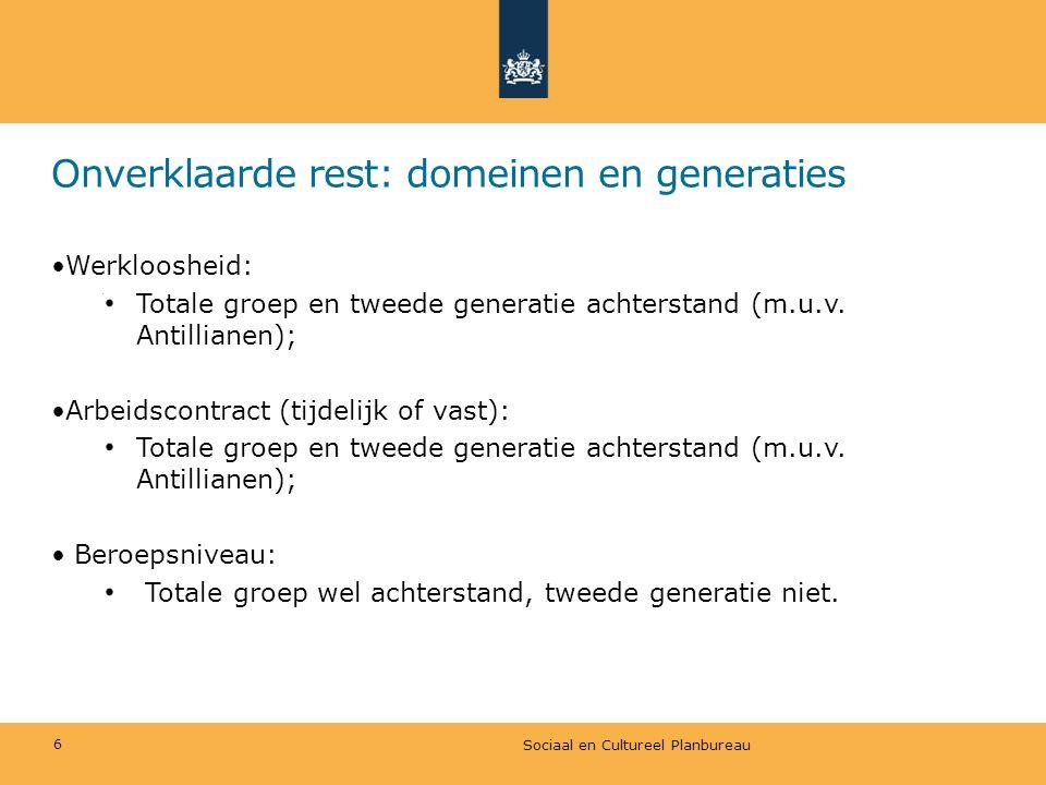 Onverklaarde rest: domeinen en generaties Werkloosheid: Totale groep en tweede generatie achterstand (m.u.v. Antillianen); Arbeidscontract (tijdelijk