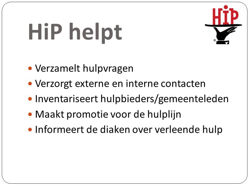 HiP helpt Verzamelt hulpvragen Verzorgt externe en interne contacten Inventariseert hulpbieders/gemeenteleden Maakt promotie voor de hulplijn Informee