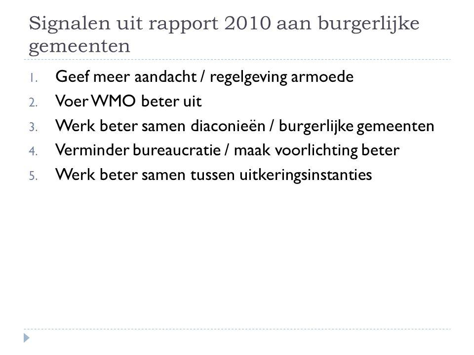 Signalen uit rapport 2010 aan burgerlijke gemeenten 1.