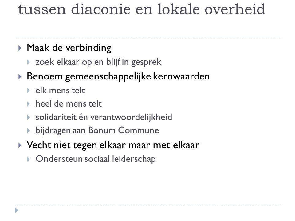 succes Factoren samenwerking tussen diaconie en lokale overheid  Maak de verbinding  zoek elkaar op en blijf in gesprek  Benoem gemeenschappelijke