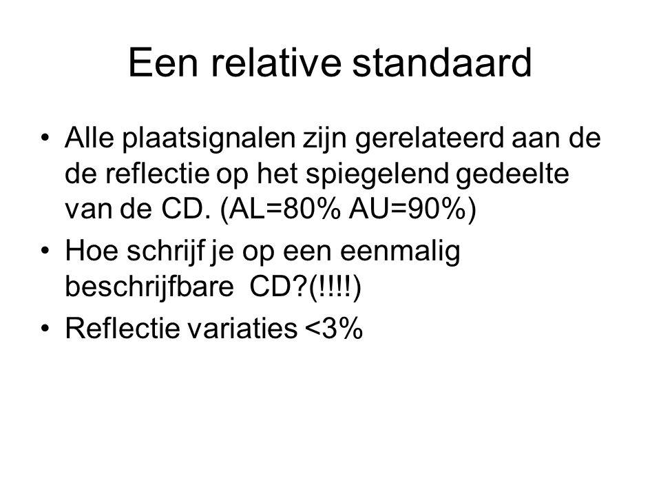 Een relative standaard Alle plaatsignalen zijn gerelateerd aan de de reflectie op het spiegelend gedeelte van de CD.