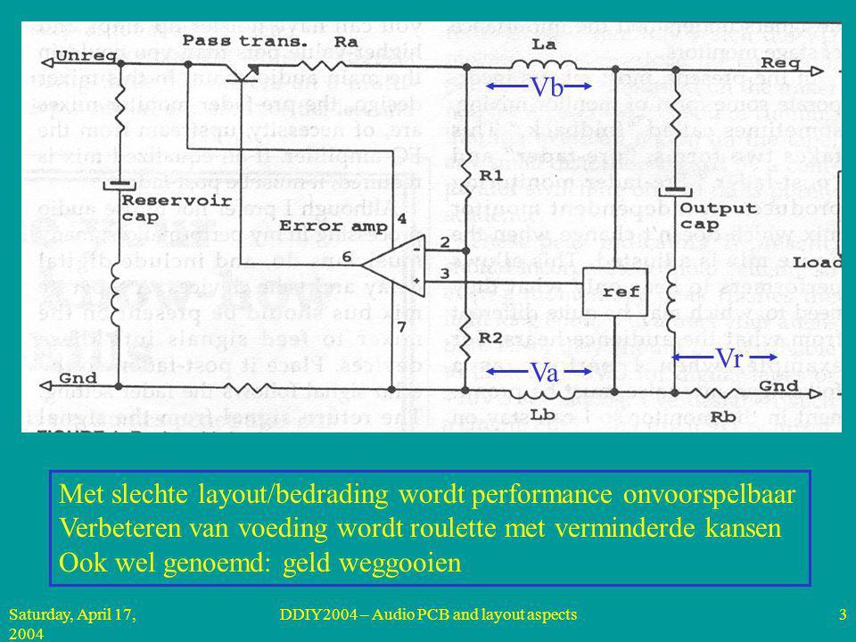 Saturday, April 17, 2004 DDIY2004 – Audio PCB and layout aspects3 Va Vb Vr Met slechte layout/bedrading wordt performance onvoorspelbaar Verbeteren van voeding wordt roulette met verminderde kansen Ook wel genoemd: geld weggooien