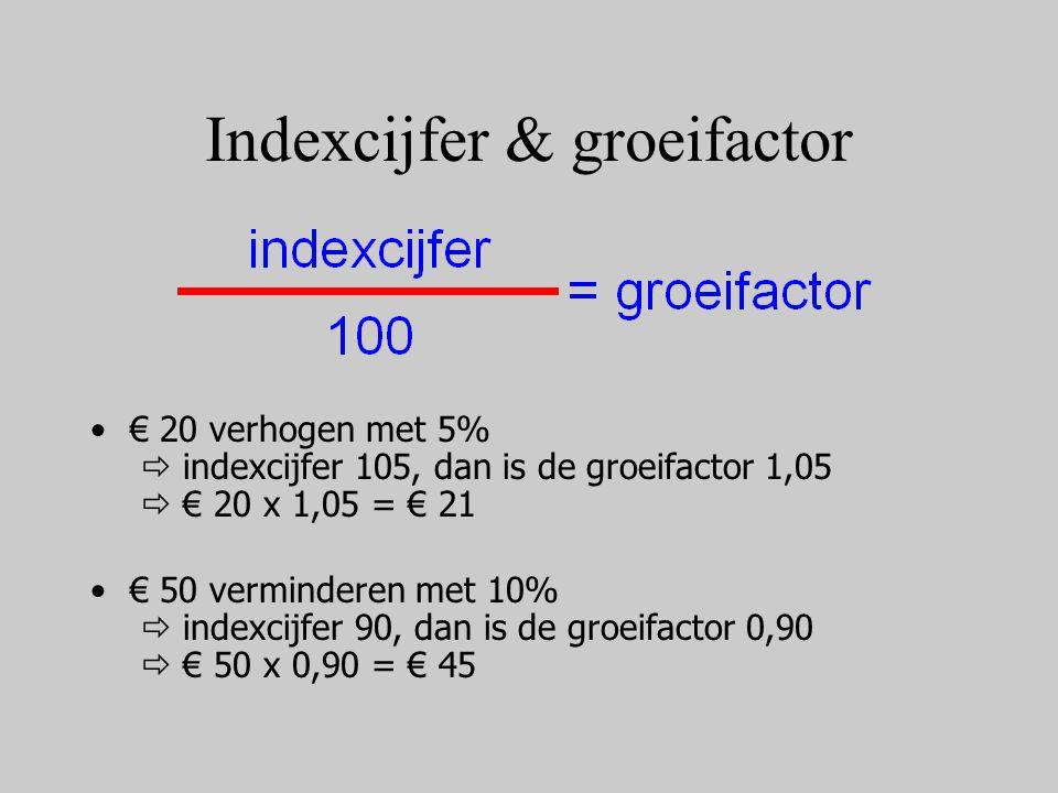 Toepassing: omzetbelasting Stel btw-tarief is 19% Exclusief btw naar inclusief btw Dan moet er dus 19% bij  dus ×1,19 Inclusief btw naar exclusief btw Dan moet er dus 19% uit  dus :1,19