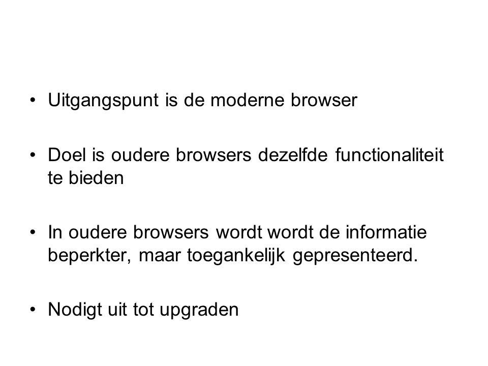 Uitgangspunt is de moderne browser Doel is oudere browsers dezelfde functionaliteit te bieden In oudere browsers wordt wordt de informatie beperkter, maar toegankelijk gepresenteerd.