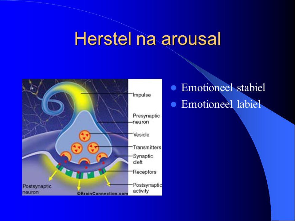 Herstel na arousal Emotioneel stabiel Emotioneel labiel