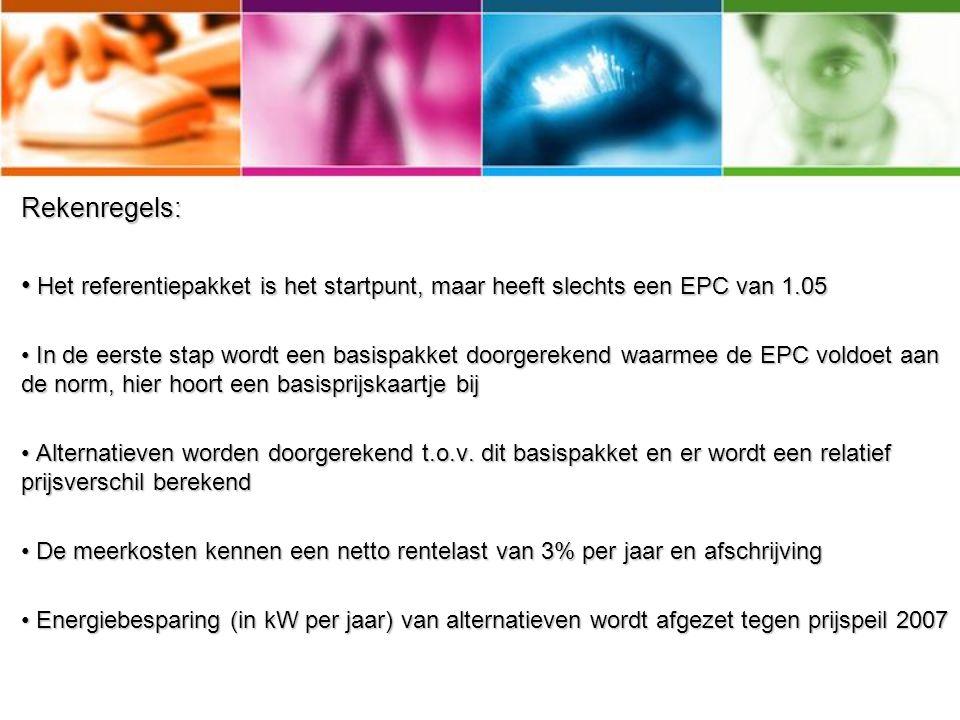 Rekenregels: Het referentiepakket is het startpunt, maar heeft slechts een EPC van 1.05 Het referentiepakket is het startpunt, maar heeft slechts een EPC van 1.05 In de eerste stap wordt een basispakket doorgerekend waarmee de EPC voldoet aan de norm, hier hoort een basisprijskaartje bij In de eerste stap wordt een basispakket doorgerekend waarmee de EPC voldoet aan de norm, hier hoort een basisprijskaartje bij Alternatieven worden doorgerekend t.o.v.