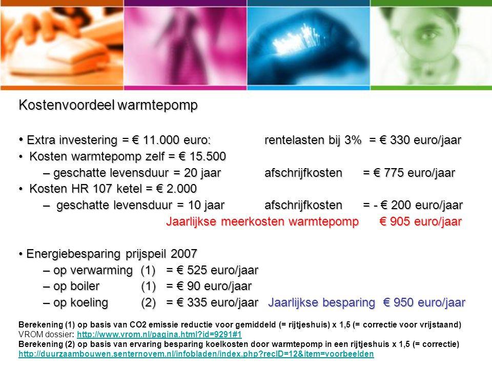 Kostenvoordeel warmtepomp Extra investering = € 11.000 euro: rentelasten bij 3% = € 330 euro/jaar Extra investering = € 11.000 euro: rentelasten bij 3% = € 330 euro/jaar Kosten warmtepomp zelf = € 15.500 Kosten warmtepomp zelf = € 15.500 – geschatte levensduur = 20 jaarafschrijfkosten= € 775 euro/jaar Kosten HR 107 ketel = € 2.000 Kosten HR 107 ketel = € 2.000 – geschatte levensduur = 10 jaarafschrijfkosten= - € 200 euro/jaar Jaarlijkse meerkosten warmtepomp € 905 euro/jaar Energiebesparing prijspeil 2007 Energiebesparing prijspeil 2007 – op verwarming (1)= € 525 euro/jaar – op boiler (1)= € 90 euro/jaar – op koeling (2)= € 335 euro/jaar Jaarlijkse besparing € 950 euro/jaar Berekening (1) op basis van CO2 emissie reductie voor gemiddeld (= rijtjeshuis) x 1,5 (= correctie voor vrijstaand) VROM dossier: http://www.vrom.nl/pagina.html?id=9291#1http://www.vrom.nl/pagina.html?id=9291#1 Berekening (2) op basis van ervaring besparing koelkosten door warmtepomp in een rijtjeshuis x 1,5 (= correctie) http://duurzaambouwen.senternovem.nl/infobladen/index.php?recID=12&item=voorbeelden http://duurzaambouwen.senternovem.nl/infobladen/index.php?recID=12&item=voorbeelden