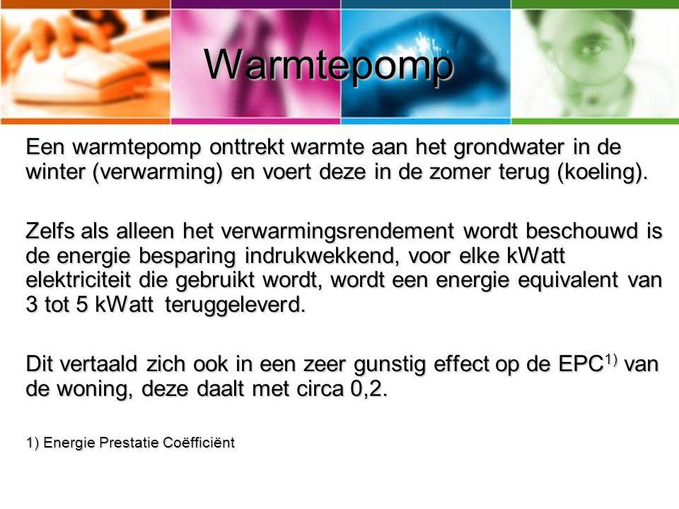 Warmtepomp Voordelen Energie besparing t.o.v.