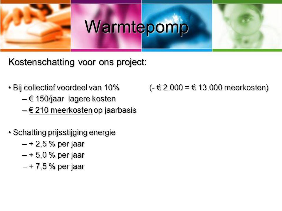 Warmtepomp Kostenschatting voor ons project: Bij collectief voordeel van 10% (- € 2.000 = € 13.000 meerkosten) Bij collectief voordeel van 10% (- € 2.