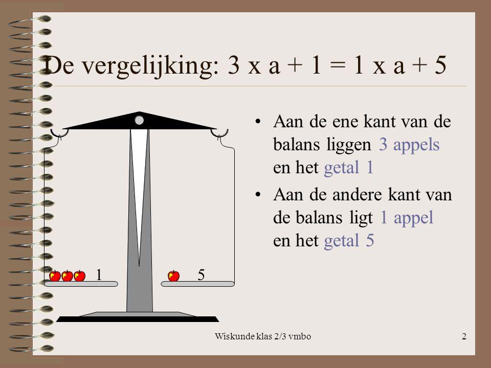 Wiskunde klas 2/3 vmbo2 De vergelijking: 3 x a + 1 = 1 x a + 5 Aan de ene kant van de balans liggen 3 appels en het getal 1 Aan de andere kant van de balans ligt 1 appel en het getal 5 15