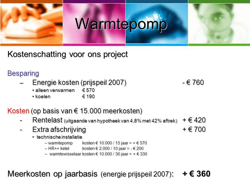 Warmtepomp Kostenschatting voor ons project Besparing – Energie kosten (prijspeil 2007)- € 760 alleen verwarmen € 570 alleen verwarmen € 570 koelen € 190 koelen € 190 Kosten (op basis van € 15.000 meerkosten) - Rentelast (uitgaande van hypotheek van 4,8% met 42% aftrek) + € 420 - Extra afschrijving + € 700 technische installatie technische installatie – warmtepomp kosten € 10.000 / 15 jaar = + € 570 – HR++ ketel kosten € 2.000 / 10 jaar = - € 200 – warmtewisselaar kosten € 10.000 / 30 jaar = + € 330 Meerkosten op jaarbasis (energie prijspeil 2007) : + € 360