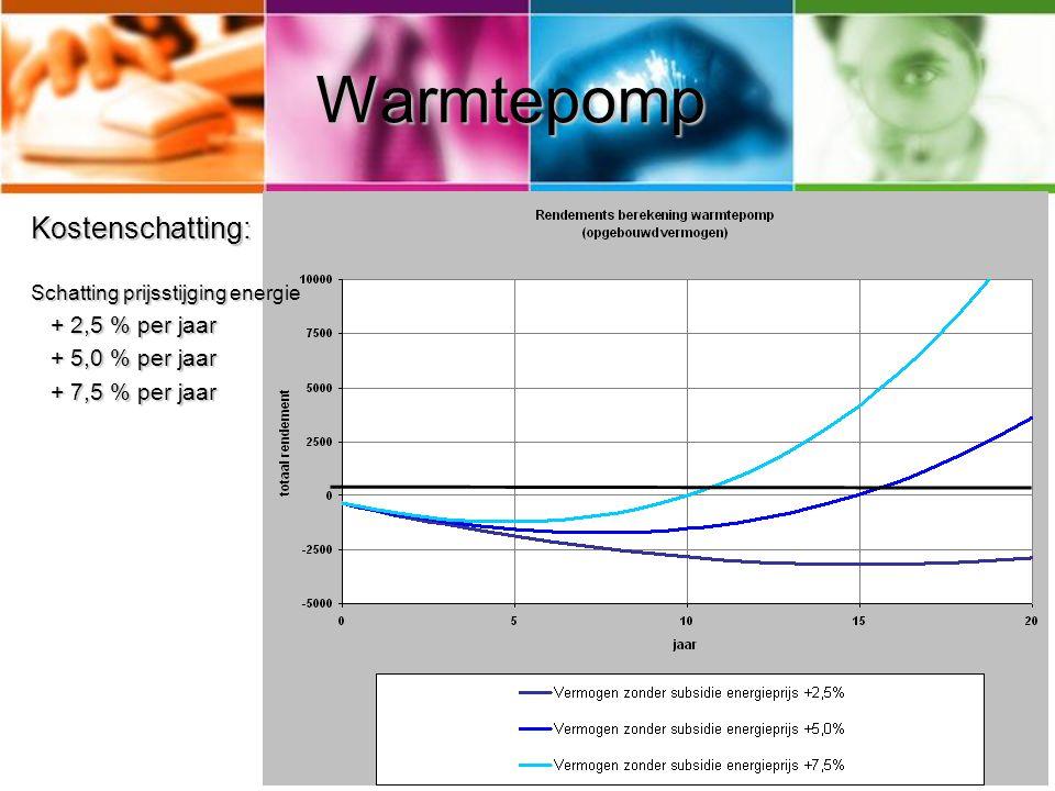 Warmtepomp Kostenschatting: Schatting prijsstijging energie + 2,5 % per jaar + 2,5 % per jaar + 5,0 % per jaar + 5,0 % per jaar + 7,5 % per jaar + 7,5