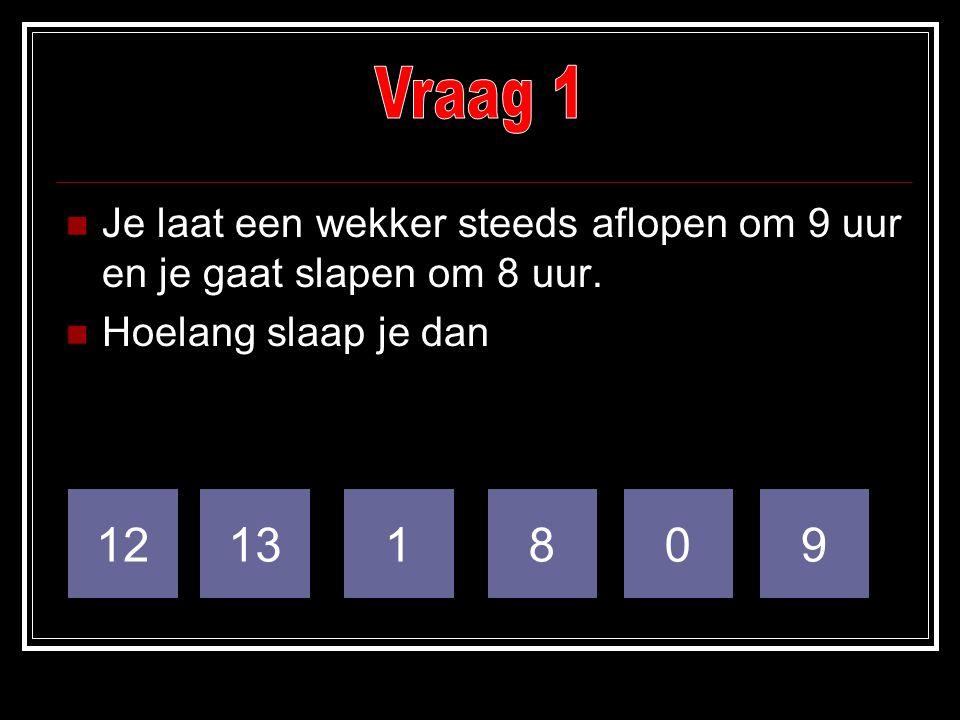 Je Beloning 9 is het juiste antwoord