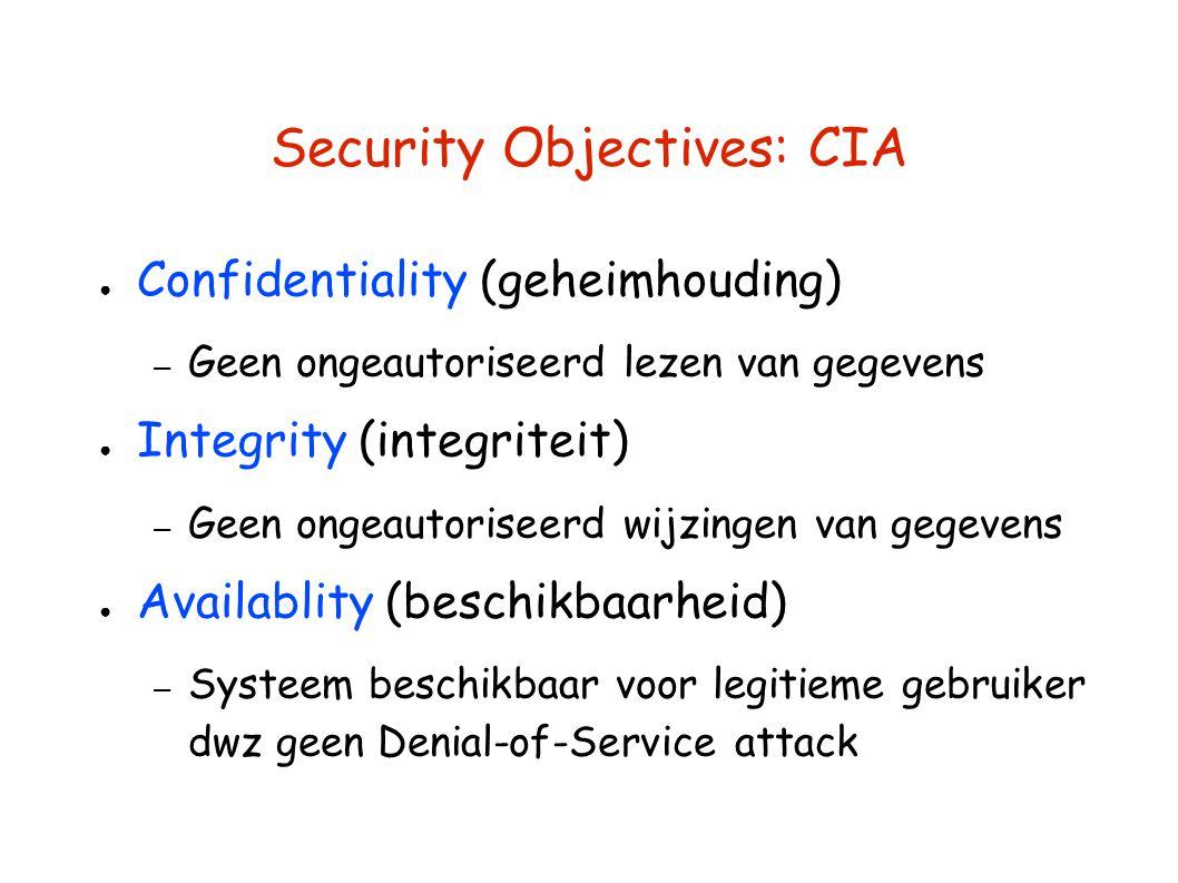 Security Objectives: CIA ● Confidentiality (geheimhouding) – Geen ongeautoriseerd lezen van gegevens ● Integrity (integriteit) – Geen ongeautoriseerd wijzingen van gegevens ● Availablity (beschikbaarheid) – Systeem beschikbaar voor legitieme gebruiker dwz geen Denial-of-Service attack