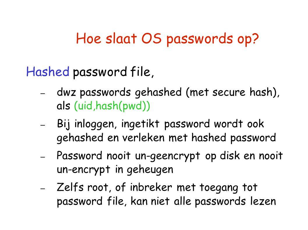 Hoe slaat OS passwords op? Hashed password file, – dwz passwords gehashed (met secure hash), als (uid,hash(pwd)) – Bij inloggen, ingetikt password wor