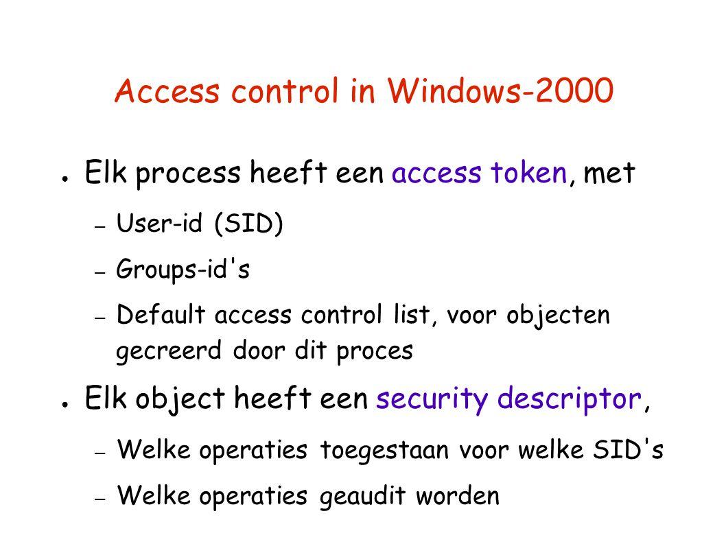 Access control in Windows-2000 ● Elk process heeft een access token, met – User-id (SID) – Groups-id s – Default access control list, voor objecten gecreerd door dit proces ● Elk object heeft een security descriptor, – Welke operaties toegestaan voor welke SID s – Welke operaties geaudit worden