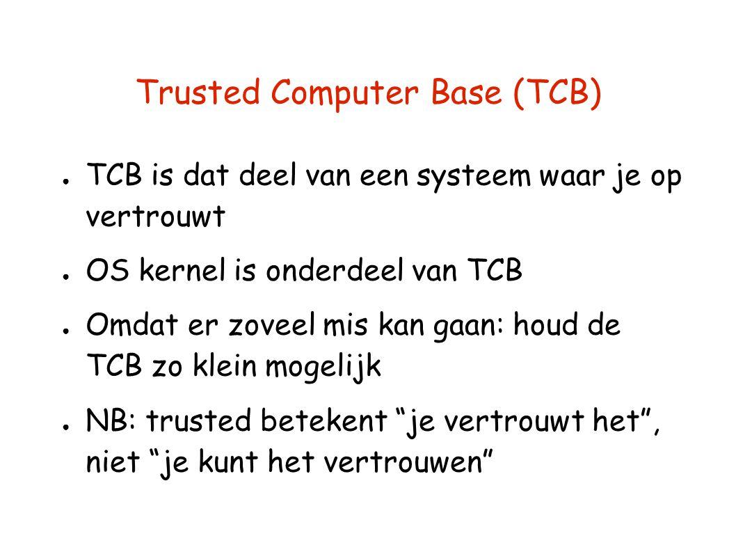 Trusted Computer Base (TCB) ● TCB is dat deel van een systeem waar je op vertrouwt ● OS kernel is onderdeel van TCB ● Omdat er zoveel mis kan gaan: houd de TCB zo klein mogelijk ● NB: trusted betekent je vertrouwt het , niet je kunt het vertrouwen