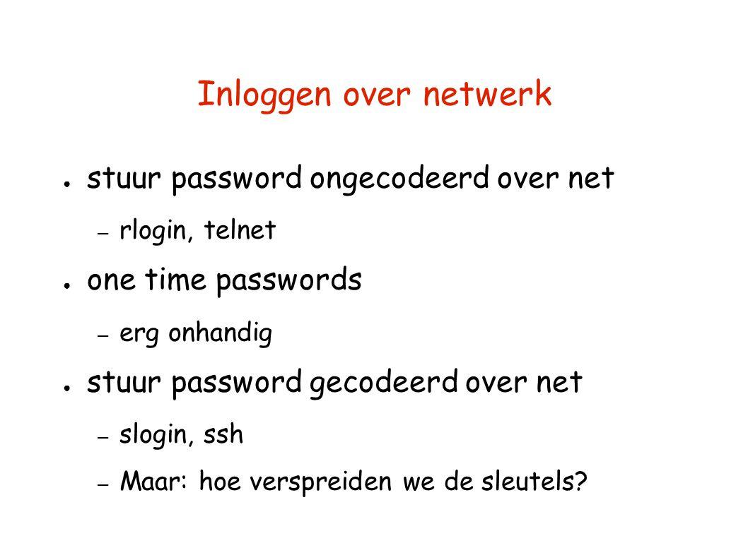 Inloggen over netwerk ● stuur password ongecodeerd over net – rlogin, telnet ● one time passwords – erg onhandig ● stuur password gecodeerd over net –