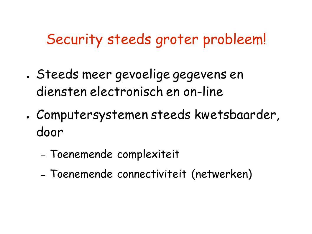 Security steeds groter probleem! ● Steeds meer gevoelige gegevens en diensten electronisch en on-line ● Computersystemen steeds kwetsbaarder, door – T