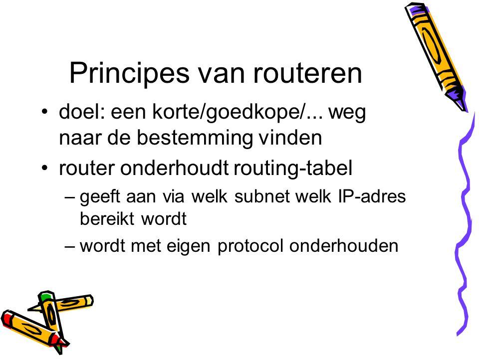 Principes van routeren doel: een korte/goedkope/...