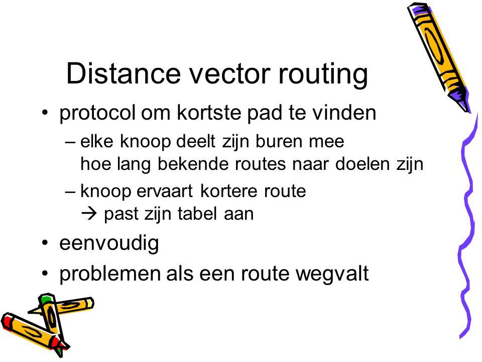 Distance vector routing protocol om kortste pad te vinden –elke knoop deelt zijn buren mee hoe lang bekende routes naar doelen zijn –knoop ervaart kortere route  past zijn tabel aan eenvoudig problemen als een route wegvalt