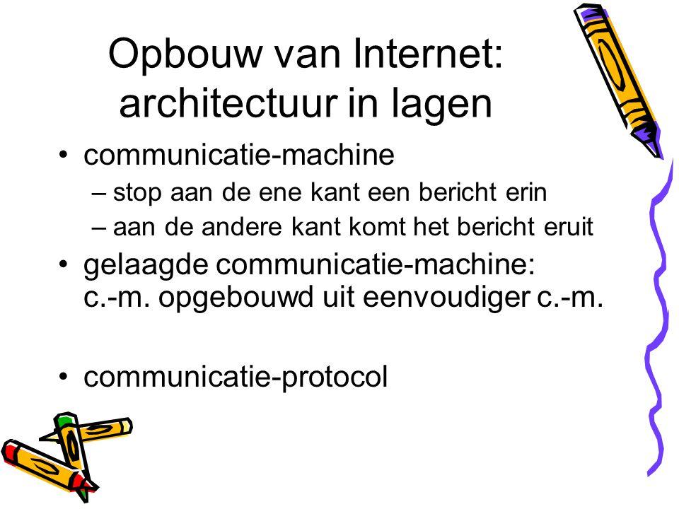 Opbouw van Internet: architectuur in lagen communicatie-machine –stop aan de ene kant een bericht erin –aan de andere kant komt het bericht eruit gelaagde communicatie-machine: c.-m.