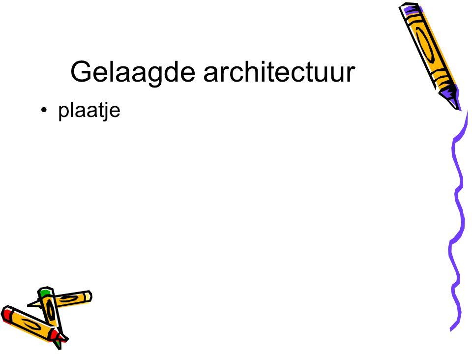 Gelaagde architectuur plaatje