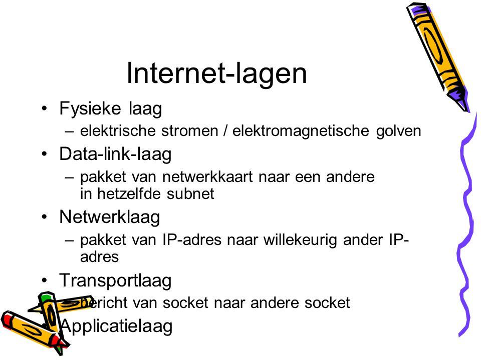 Internet-lagen Fysieke laag –elektrische stromen / elektromagnetische golven Data-link-laag –pakket van netwerkkaart naar een andere in hetzelfde subnet Netwerklaag –pakket van IP-adres naar willekeurig ander IP- adres Transportlaag –bericht van socket naar andere socket Applicatielaag